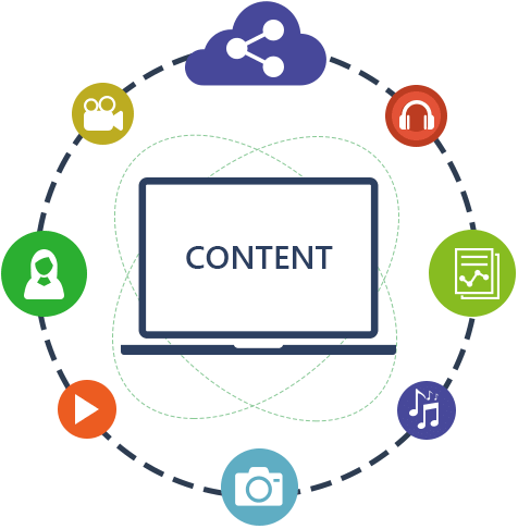 content-user-manager