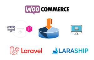 Woocommerce to Laravel